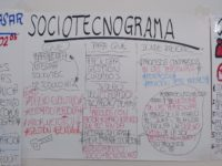 SocioTecnoGrama